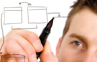 [創造突破性產品] SET因素分析法: 社會S,經濟E,科技T,於整合創新產品開發流程(iNPD)前端進行創新服務機會點發掘 (魅力工學,設計方法,產品機會落差,POGs,腦力激盪法,Brainstorming,情境故事法,5W1H法)