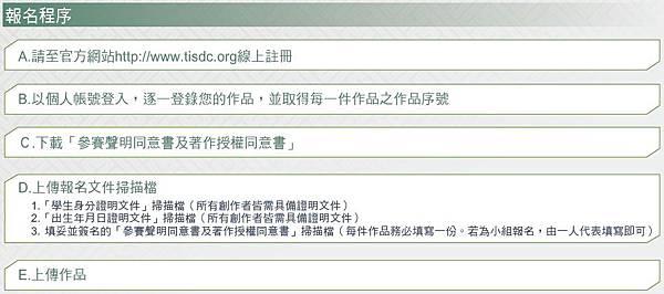 2014臺灣國際學生創意設計大賽