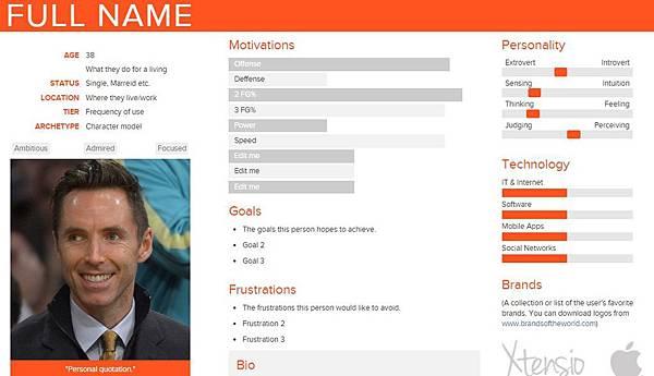 [免費工具]人物誌persona研究方法(人種誌,民族誌)線上APP軟體快速建立專業的生活型態看板,XTENSIO(personae user lab,res actiones,example)003