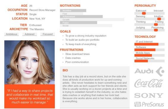 [免費工具]人物誌persona研究方法(人種誌,民族誌)線上APP軟體快速建立專業的生活型態看板,XTENSIO(personae user lab,res actiones,example)545