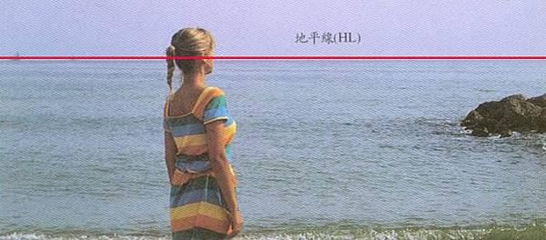 透視學(perspective),透視法教學畫法講義2一點透視,兩點透視,三點透視,基本名詞教學,說明(透視觀察,種類,畫法)01