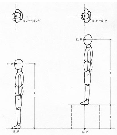 透視學(perspective),透視法教學畫法講義2一點透視,兩點透視,三點透視,基本名詞教學,說明(透視觀察,種類,畫法)03