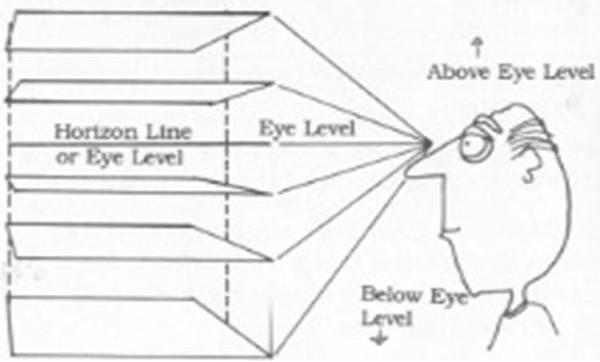 透視學(perspective),透視法教學畫法講義2一點透視,兩點透視,三點透視,基本名詞教學,說明(透視觀察,種類,畫法)07