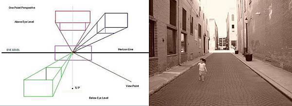 透視學(perspective),透視法教學畫法講義2一點透視,兩點透視,三點透視,基本名詞教學,說明(透視觀察,種類,畫法)09