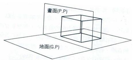 透視學(perspective),透視法教學畫法講義2一點透視,兩點透視,三點透視,基本名詞教學,說明(透視觀察,種類,畫法)10