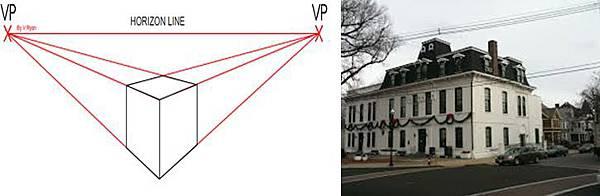 透視學(perspective),透視法教學畫法講義2一點透視,兩點透視,三點透視,基本名詞教學,說明(透視觀察,種類,畫法)11