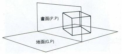 透視學(perspective),透視法教學畫法講義2一點透視,兩點透視,三點透視,基本名詞教學,說明(透視觀察,種類,畫法)12