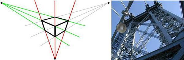 透視學(perspective),透視法教學畫法講義2一點透視,兩點透視,三點透視,基本名詞教學,說明(透視觀察,種類,畫法)13