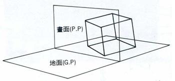 透視學(perspective),透視法教學畫法講義2一點透視,兩點透視,三點透視,基本名詞教學,說明(透視觀察,種類,畫法)14