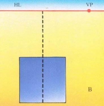 一點透視 (One-point perspective), 平行透視 畫法B