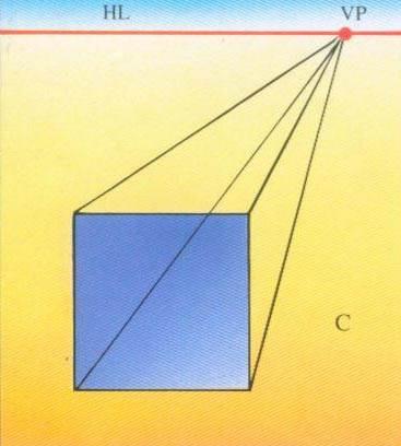一點透視 (One-point perspective), 平行透視 畫法C