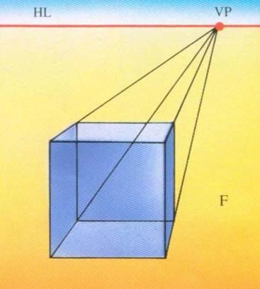 一點透視 (One-point perspective), 平行透視 畫法F