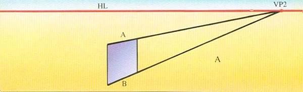 兩點透視(two-point perspective), 成角透視 畫法A