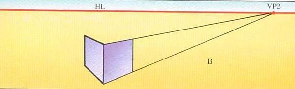 兩點透視(two-point perspective), 成角透視 畫法B