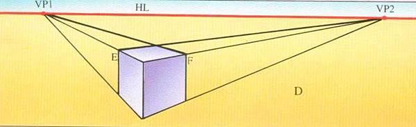 兩點透視(two-point perspective), 成角透視 畫法D