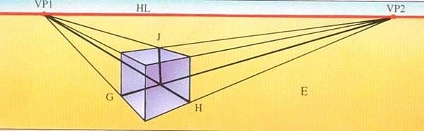 兩點透視(two-point perspective), 成角透視 畫法E