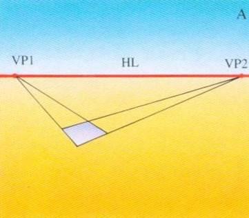 三點透視(three-point perspective), 高空透視 畫法A