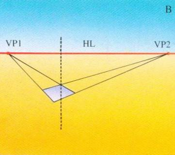 三點透視(three-point perspective), 高空透視 畫法B