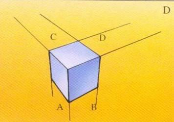 三點透視(three-point perspective), 高空透視 畫法D