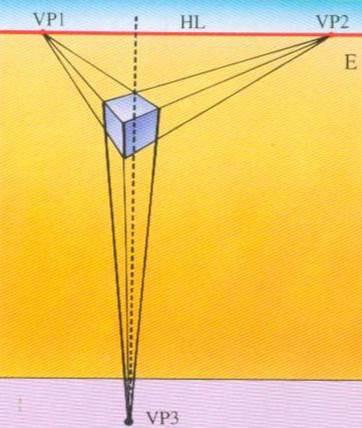 三點透視(three-point perspective), 高空透視 畫法E
