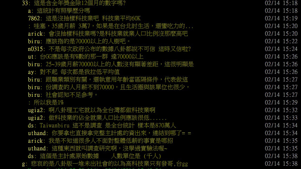 ptt網友指教,謝謝,台灣平均收入,薪水,薪資,排名_002