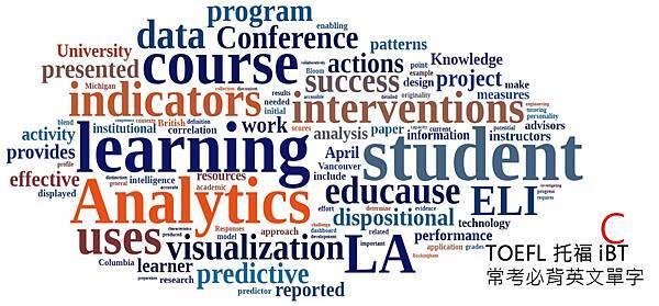 TOEFL iBT,托福單字,推薦必考C字首單字表: 近幾年必背英文單字下載,高機率出現,免費學習教材,筆記 (App,書,計分,時間,加試題)