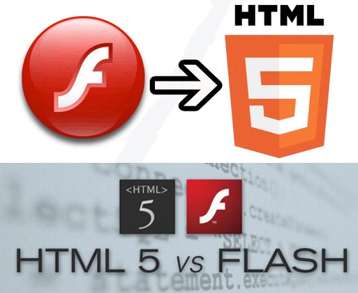 Html5淘汰Flash跡象又出現,Google Chrome宣布停用支援Adobe Flash (比較,取代,2D動畫,多媒體,ActionScript,Safari,Firefox)