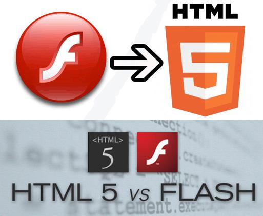 Html5淘汰Flash跡象又出現,Google Chrome宣布停用支援Adobe Flash (比較,取代,2D動畫,多媒體,ActionScript,Safari,Firefox)