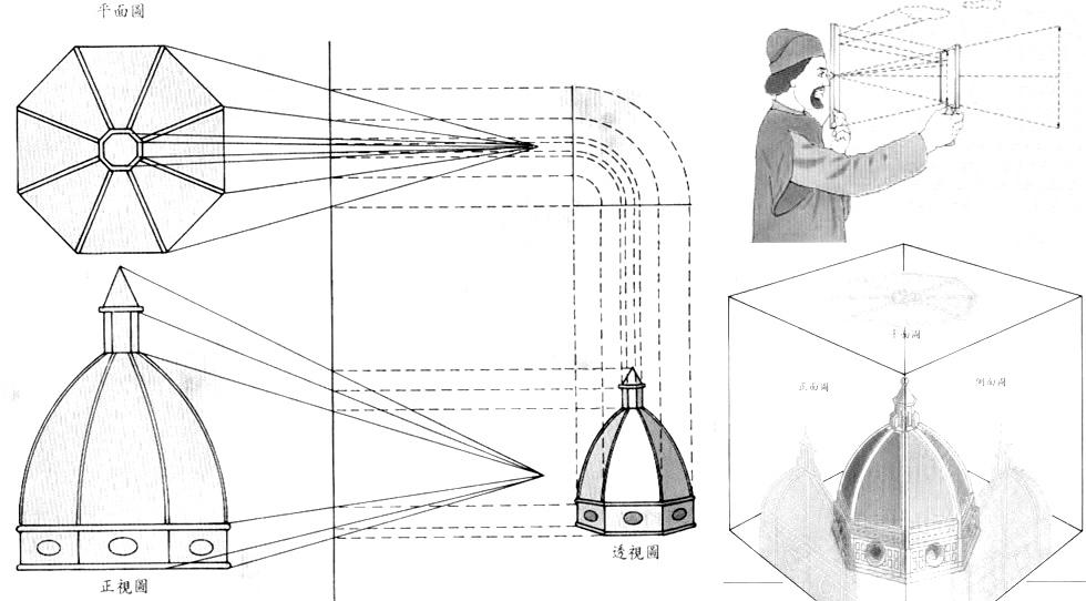 透視學(perspective),透視法教學畫法講義4: 三種透視法比較,圓形法,透視投影法 (Poe,練習,攝影,英文,文藝復興,梁又文老師設計教學系列)2