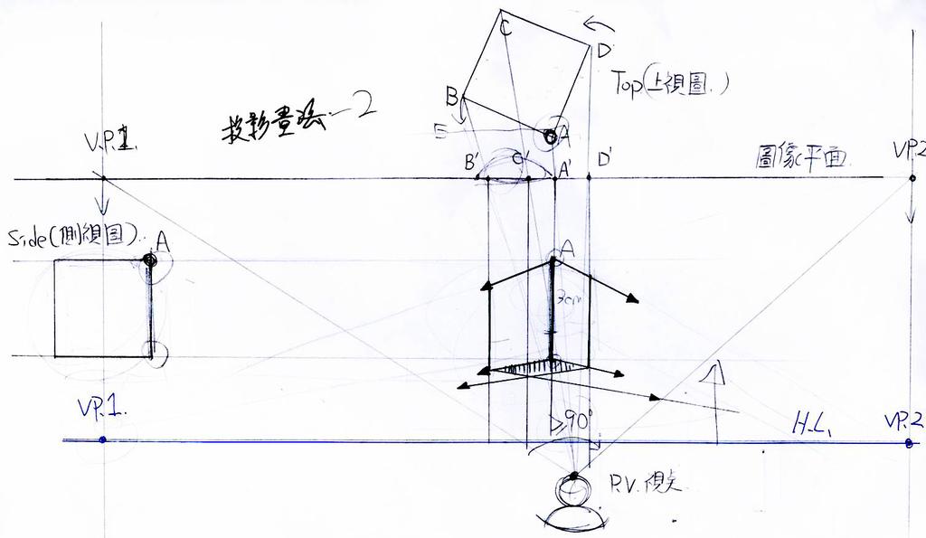 透視學(perspective),透視法教學畫法講義4: 三種透視法比較,圓形法,透視投影法 (Poe,練習,攝影,英文,文藝復興,梁又文老師設計教學系列)33