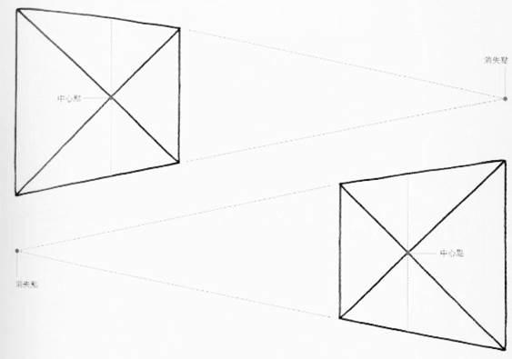 透視學 (perspective) 透視法教學畫法講義5: 判斷透視正確性與透視的造型比例分割,對角線中心點 (練習,Poe,攝影,英文,梁又文老師設計教學系列)16