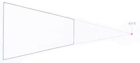 透視學 (perspective) 透視法教學畫法講義5: 判斷透視正確性與透視的造型比例分割,對角線中心點 (練習,Poe,攝影,英文,梁又文老師設計教學系列)17