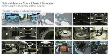 3D動畫的基本概念與接觸技術之前的理解,3dsmax教學入門篇 (動畫製作流程,設計,製作,後製,故事大綱,分鏡腳本,場景,人物角色,配件)