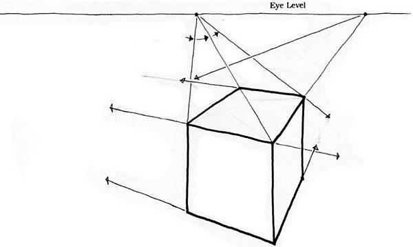 透視學 (perspective) 透視法教學畫法講義6-1,透視立體造型比例增加,對角線中心點 (設計表現技法,手繪練習,Poe,梁又文老師)9