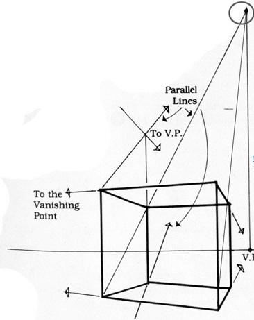 透視學 (perspective) 透視法教學畫法講義6-2,斜邊透視屋頂造型,對角線中心點 (設計表現技法,手繪練習,Poe,梁又文老師)1