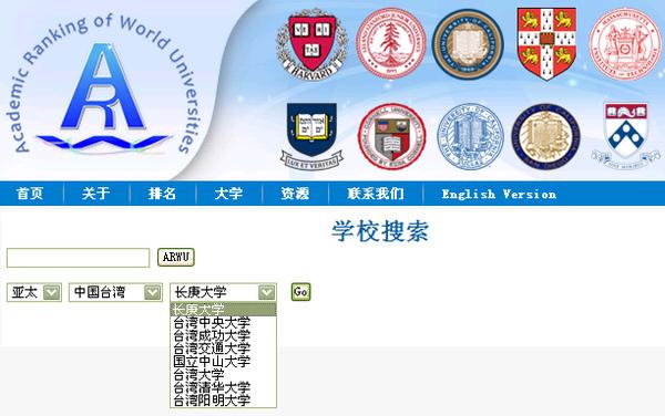 2016Academic Ranking of World Universities (ARWU).bmp