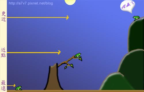 與月亮距離-1.jpg