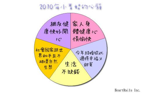 2010wish.jpg