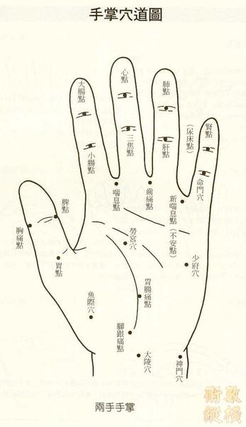 手掌穴位 (2).jpg