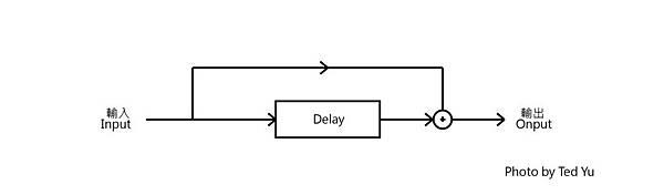Digital delay 01-02