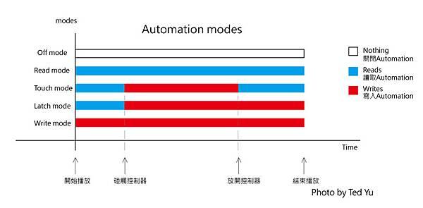 Automation2-02