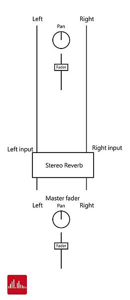 Effects signal flow-02