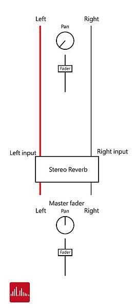 Effects signal flow-03