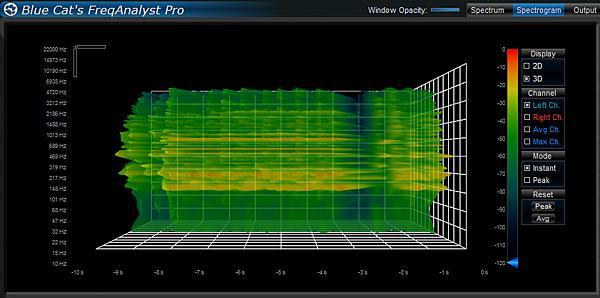 Blue Cat Audio  3D Spectrogram