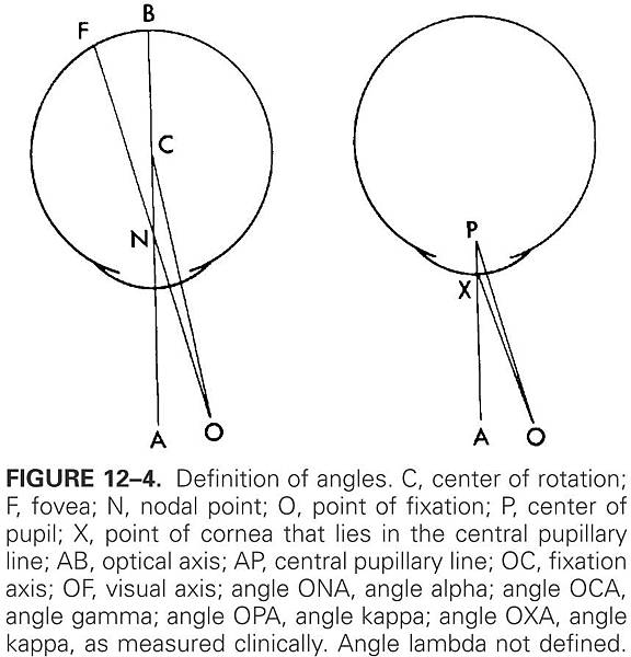 12-04 definition of angles