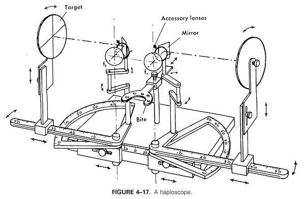 4-17 haploscope