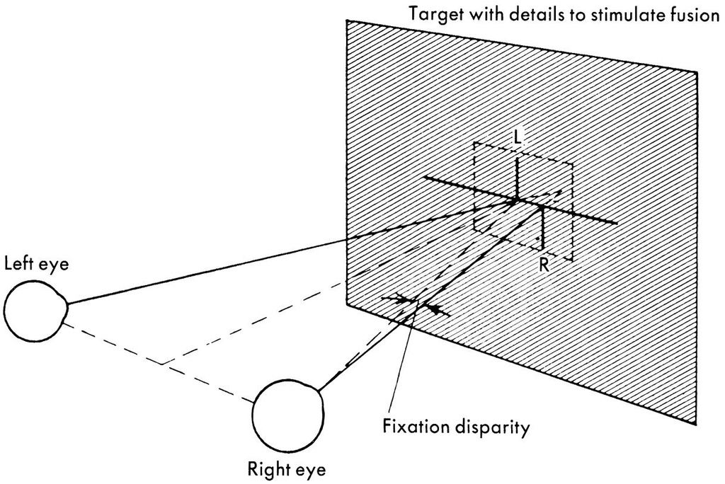 FD target