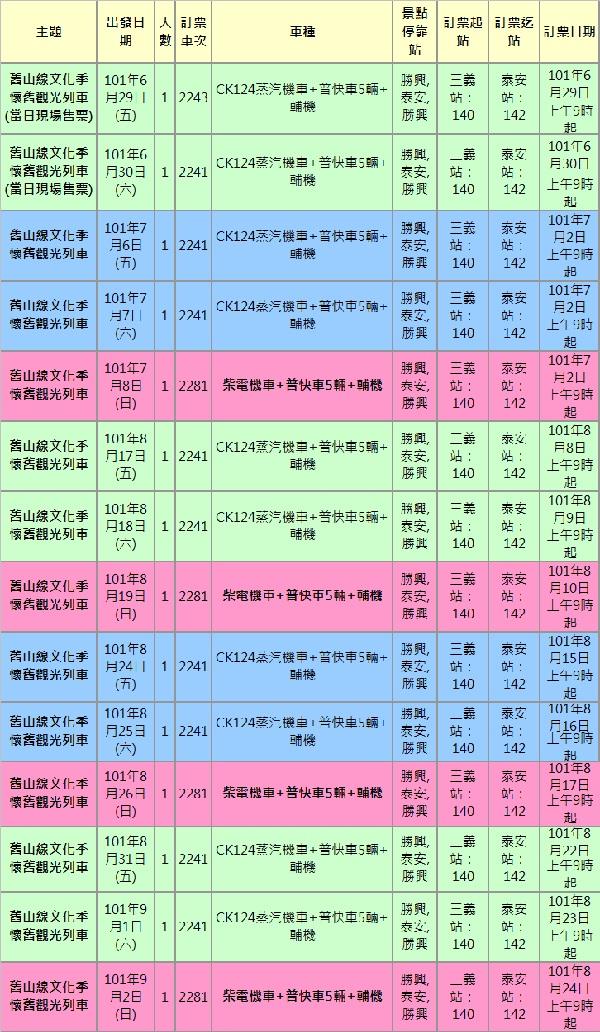 山線時刻表-120629