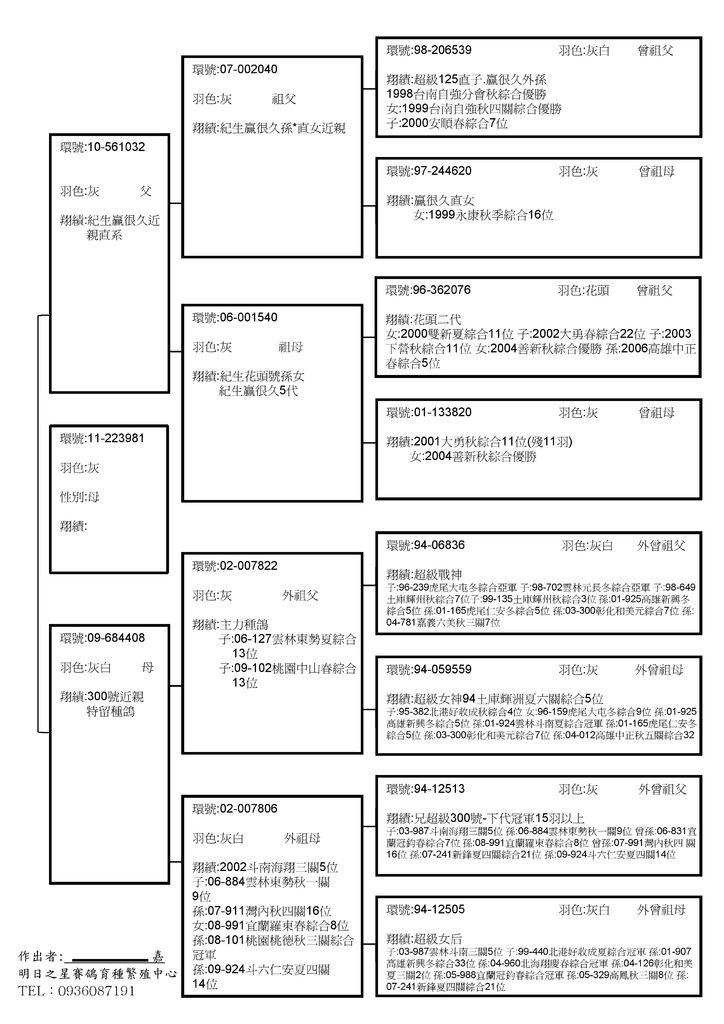 2011-223981血統書.jpg