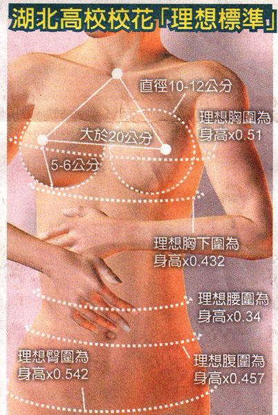 2012-09-07 湖北高校選校花要求量巨乳